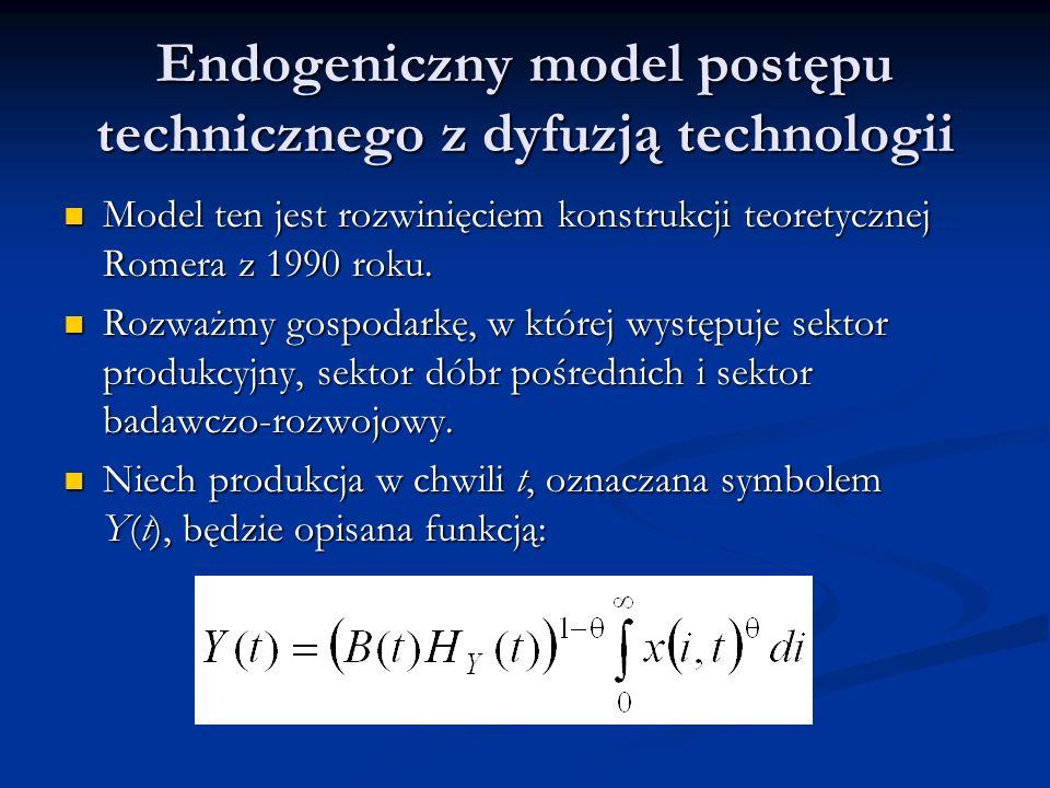 Endogeniczny model postępu technicznego z dyfuzją technologii Model ten jest rozwinięciem konstrukcji teoretycznej Romera z 1990 roku. Model ten jest