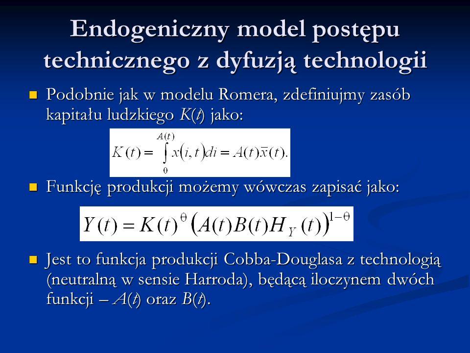 Endogeniczny model postępu technicznego z dyfuzją technologii Podobnie jak w modelu Romera, zdefiniujmy zasób kapitału ludzkiego K(t) jako: Podobnie j