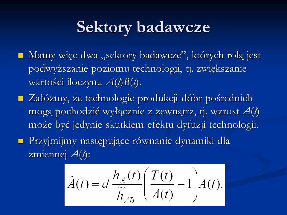 Sektory badawcze Mamy więc dwa sektory badawcze, których rolą jest podwyższanie poziomu technologii, tj. zwiększanie wartości iloczynu A(t)B(t). Mamy