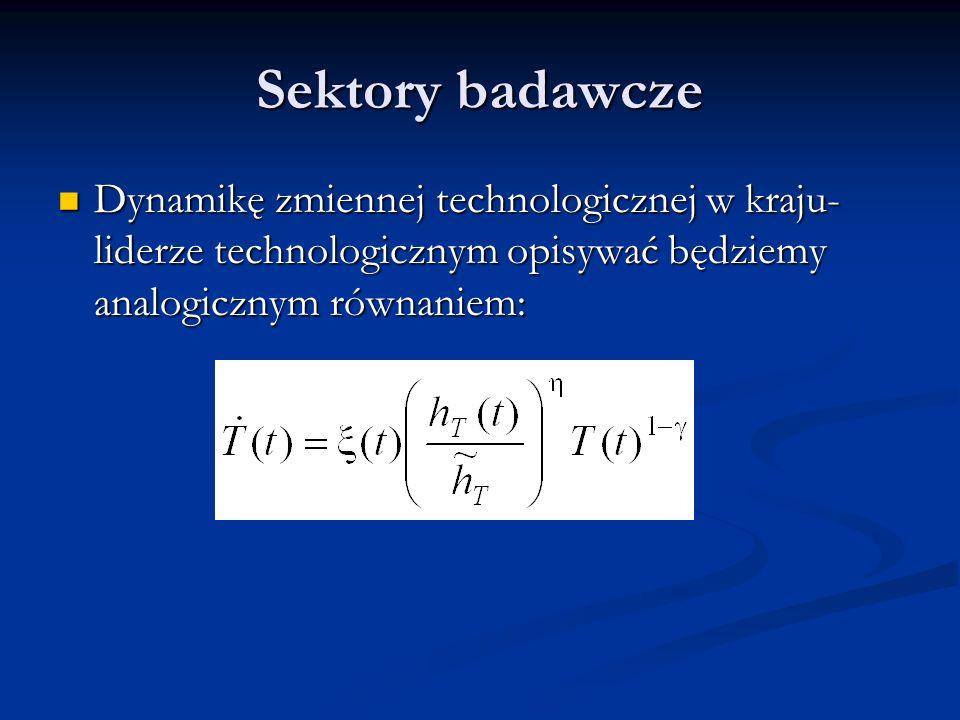 Sektory badawcze Dynamikę zmiennej technologicznej w kraju- liderze technologicznym opisywać będziemy analogicznym równaniem: Dynamikę zmiennej techno
