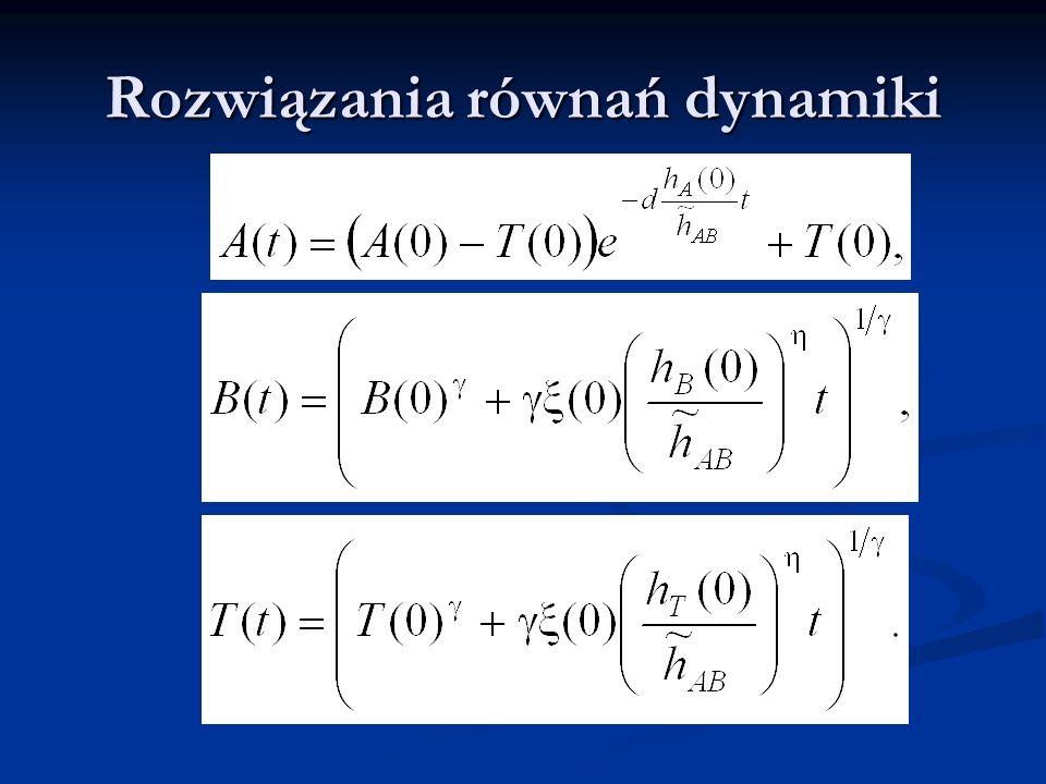 Rozwiązania równań dynamiki