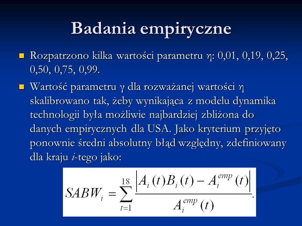 Badania empiryczne Rozpatrzono kilka wartości parametru η: 0,01, 0,19, 0,25, 0,50, 0,75, 0,99. Rozpatrzono kilka wartości parametru η: 0,01, 0,19, 0,2