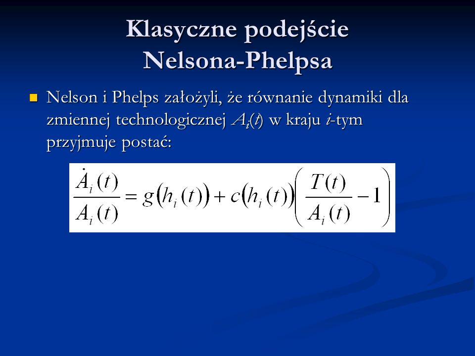 Klasyczne podejście Nelsona-Phelpsa Nelson i Phelps założyli, że równanie dynamiki dla zmiennej technologicznej A i (t) w kraju i-tym przyjmuje postać