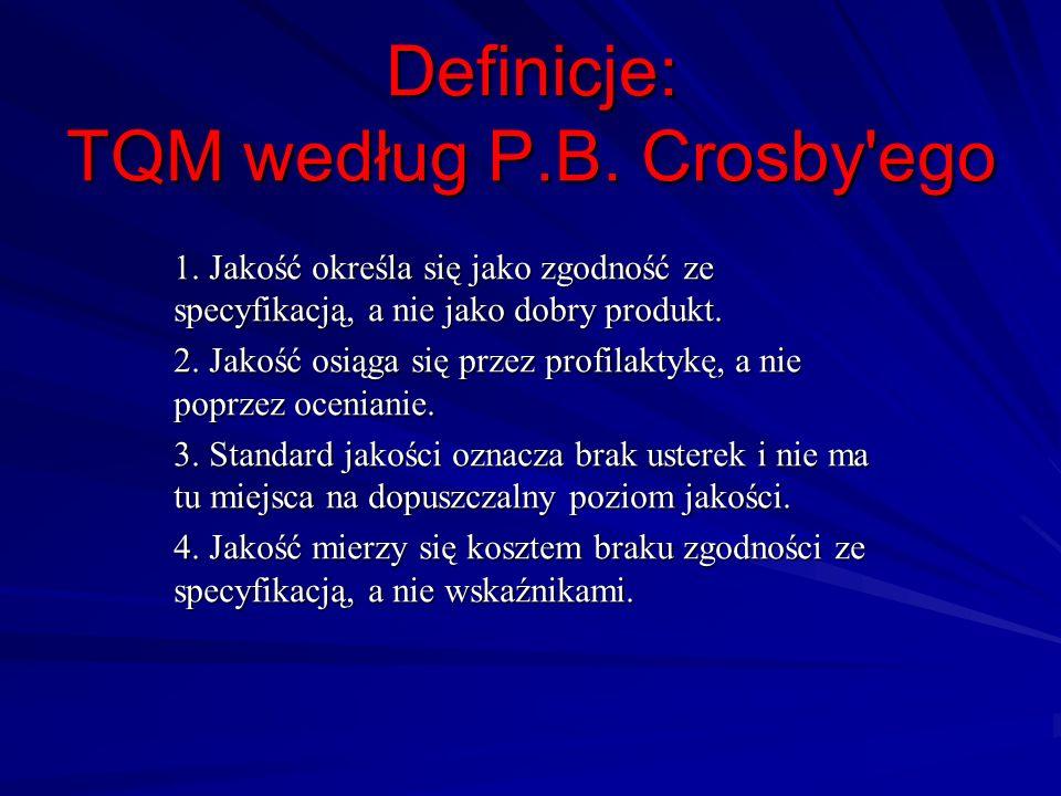 Definicje: TQM według P.B. Crosby'ego 1. Jakość określa się jako zgodność ze specyfikacją, a nie jako dobry produkt. 2. Jakość osiąga się przez profil