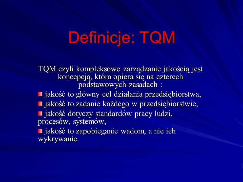 Definicje: TQM TQM czyli kompleksowe zarządzanie jakością jest koncepcją, która opiera się na czterech podstawowych zasadach : jakość to główny cel dz