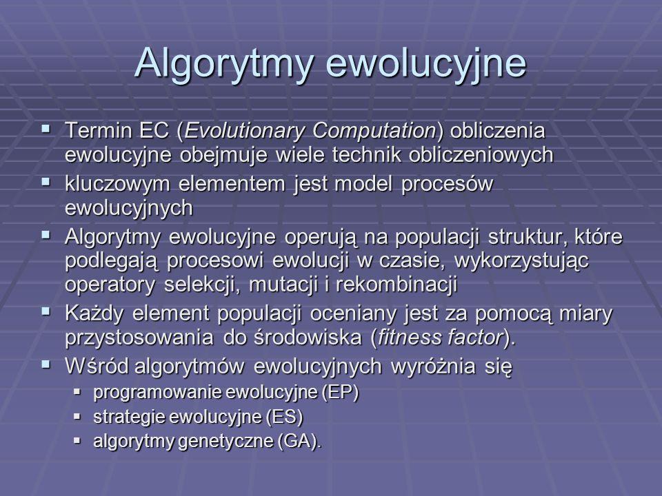 Algorytmy ewolucyjne Termin EC (Evolutionary Computation) obliczenia ewolucyjne obejmuje wiele technik obliczeniowych Termin EC (Evolutionary Computat