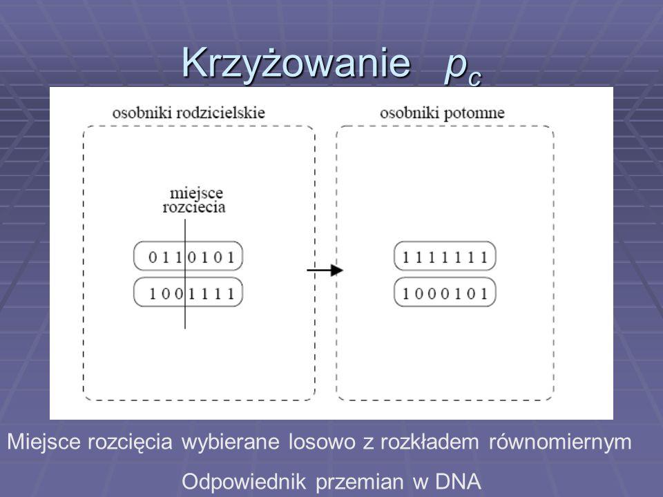 Krzyżowanie p c Miejsce rozcięcia wybierane losowo z rozkładem równomiernym Odpowiednik przemian w DNA