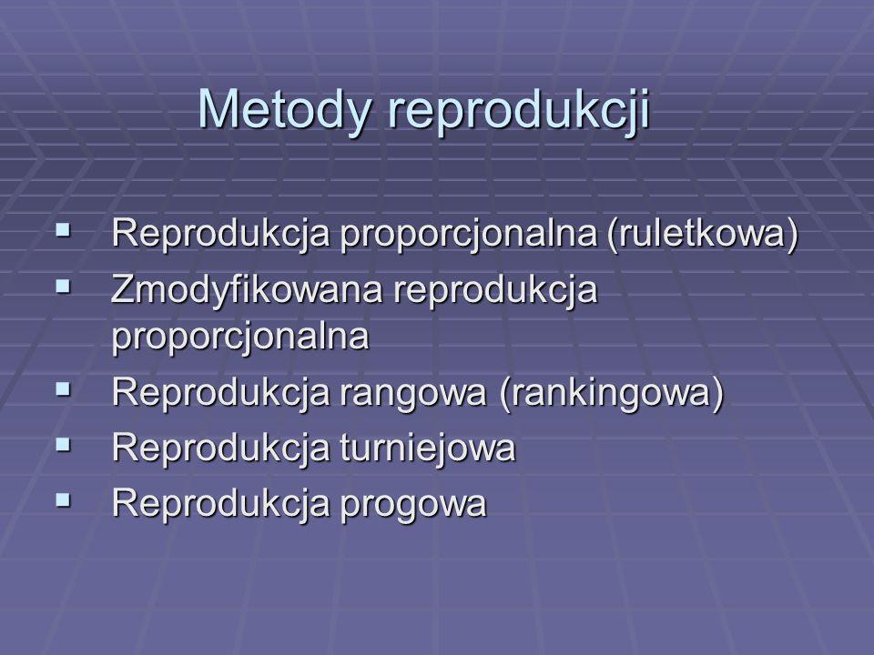 Metody reprodukcji Reprodukcja proporcjonalna (ruletkowa) Reprodukcja proporcjonalna (ruletkowa) Zmodyfikowana reprodukcja proporcjonalna Zmodyfikowan