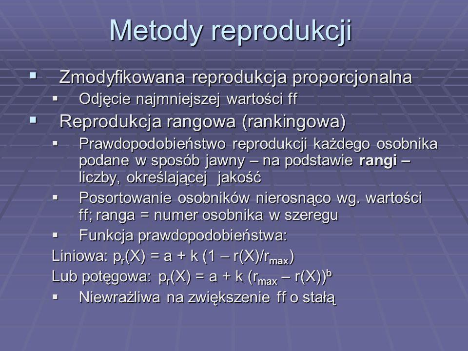 Metody reprodukcji Zmodyfikowana reprodukcja proporcjonalna Zmodyfikowana reprodukcja proporcjonalna Odjęcie najmniejszej wartości ff Odjęcie najmniej