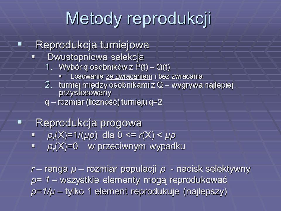 Metody reprodukcji Reprodukcja turniejowa Reprodukcja turniejowa Dwustopniowa selekcja Dwustopniowa selekcja 1. Wybór q osobników z P(t) – Q(t) Losowa
