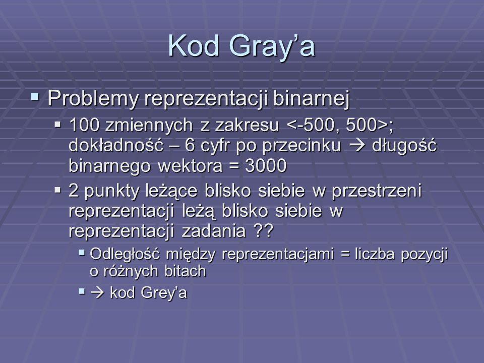 Kod Graya Problemy reprezentacji binarnej Problemy reprezentacji binarnej 100 zmiennych z zakresu ; dokładność – 6 cyfr po przecinku długość binarnego