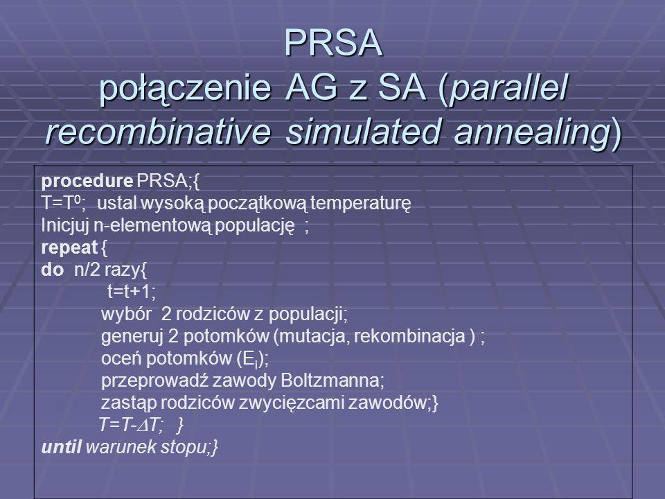 PRSA połączenie AG z SA (parallel recombinative simulated annealing) procedure PRSA;{ T=T 0 ; ustal wysoką początkową temperaturę Inicjuj n-elementową