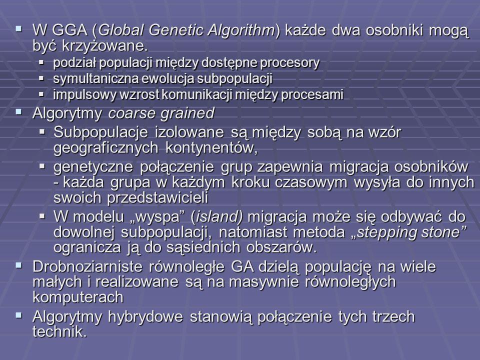 W GGA (Global Genetic Algorithm) każde dwa osobniki mogą być krzyżowane. W GGA (Global Genetic Algorithm) każde dwa osobniki mogą być krzyżowane. podz