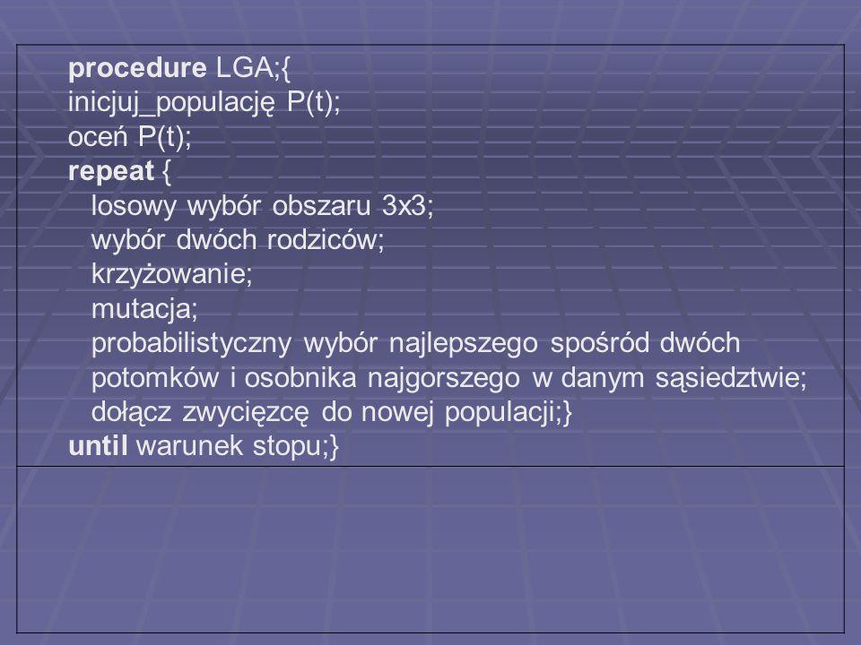 procedure LGA;{ inicjuj_populację P(t); oceń P(t); repeat { losowy wybór obszaru 3x3; wybór dwóch rodziców; krzyżowanie; mutacja; probabilistyczny wyb