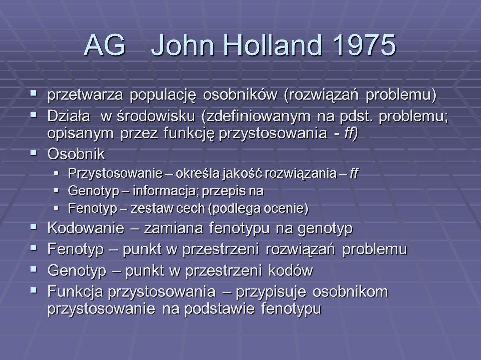 AG John Holland 1975 przetwarza populację osobników (rozwiązań problemu) przetwarza populację osobników (rozwiązań problemu) Działa w środowisku (zdef