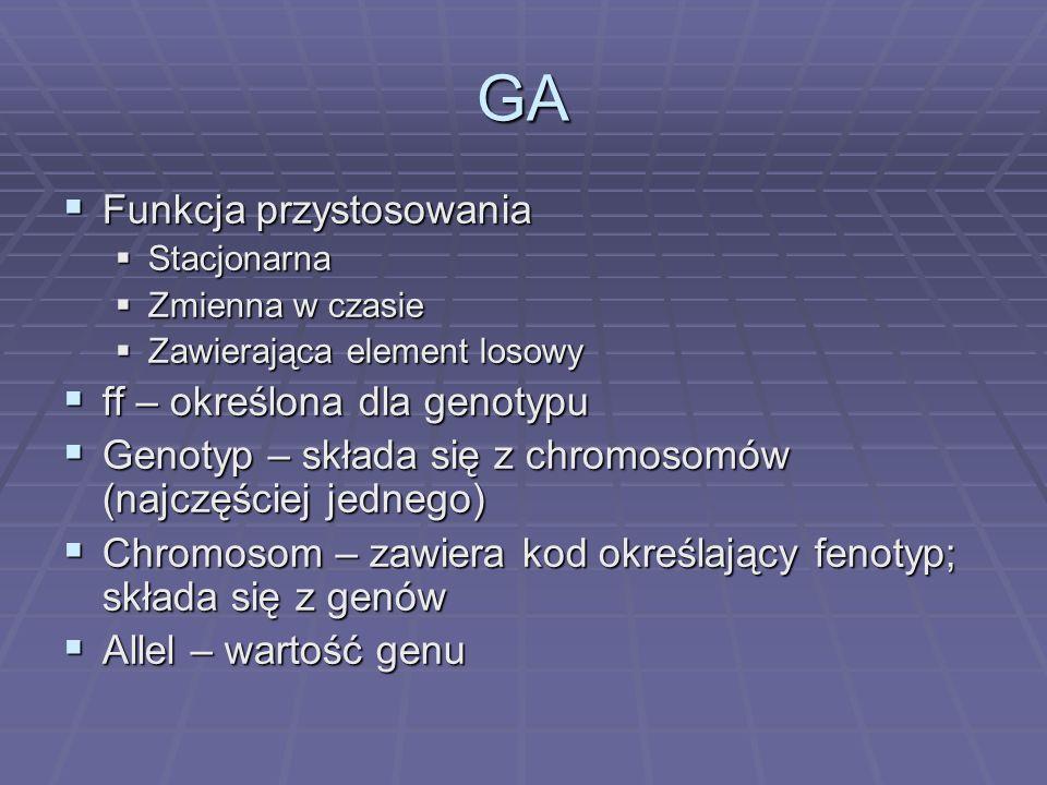 chromosm ff p.