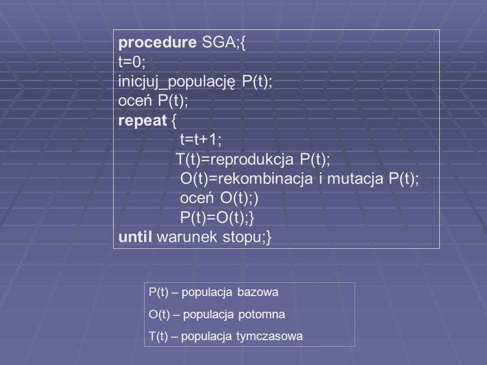 rep - zmienna losowa wykorzystywana do określenia reprodukowanego osobnika i - numer reprodukowanego osobnika g -jego genotyp ff - jego funkcja przystosowania (liczba 1 w ciągu kodowym) c - wartość zmiennej losowej okreslającej decyzję o krzyżowaniu k - pozycja rozcięcia gp - genotyp potomka ffp - funkcja przystosowania potomka wm - wektor decyzji o mutacji poszczególnych genów gpm - genotyp potomka po mutacji ffpm - funkcja przystosowania potomka po mutacji