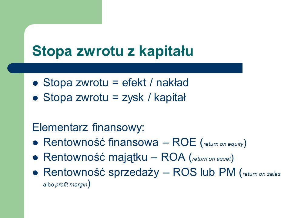 Stopa zwrotu z kapitału Stopa zwrotu = efekt / nakład Stopa zwrotu = zysk / kapitał Elementarz finansowy: Rentowność finansowa – ROE ( return on equit