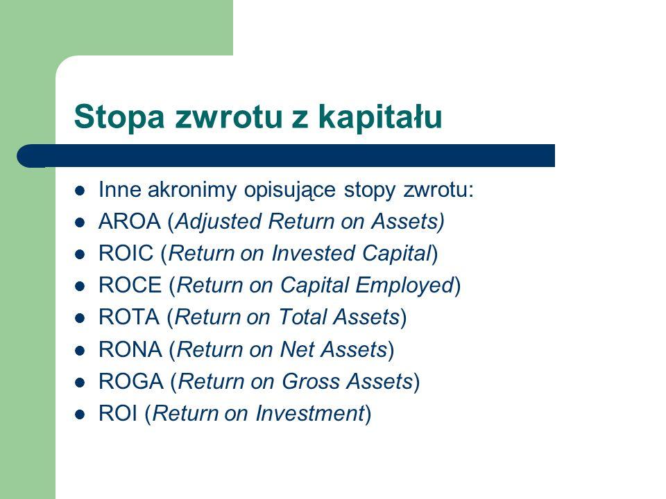 Stopa zwrotu z kapitału Inne akronimy opisujące stopy zwrotu: AROA (Adjusted Return on Assets) ROIC (Return on Invested Capital) ROCE (Return on Capit