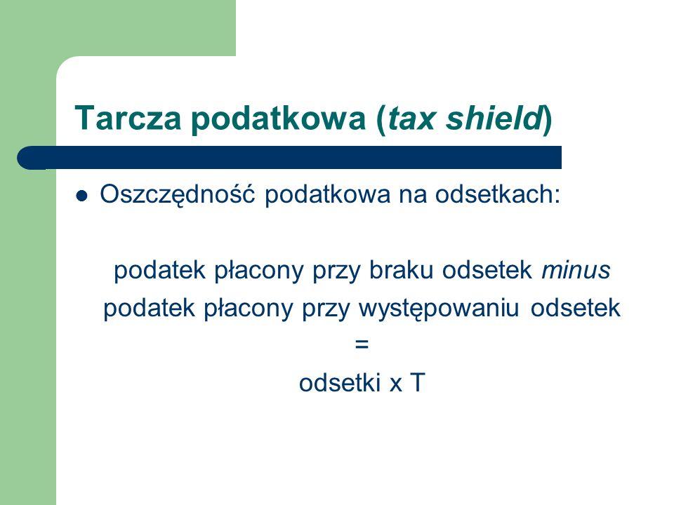 Tarcza podatkowa (tax shield) Oszczędność podatkowa na odsetkach: podatek płacony przy braku odsetek minus podatek płacony przy występowaniu odsetek =