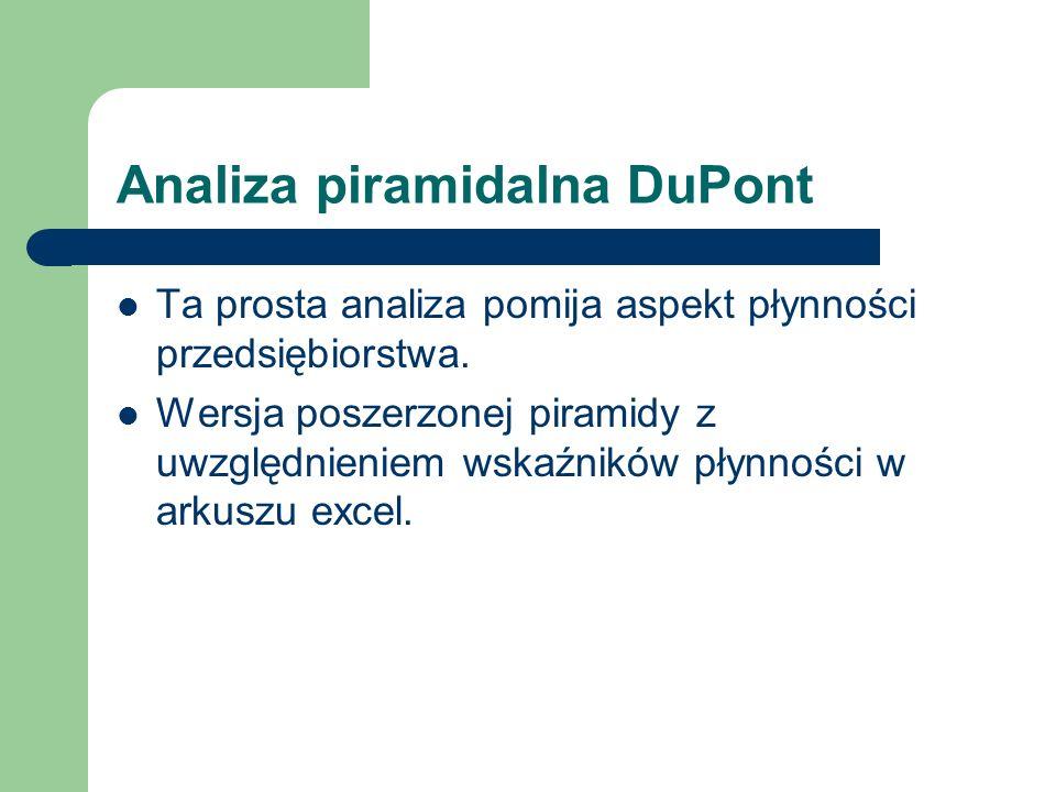 Analiza piramidalna DuPont Ta prosta analiza pomija aspekt płynności przedsiębiorstwa. Wersja poszerzonej piramidy z uwzględnieniem wskaźników płynnoś