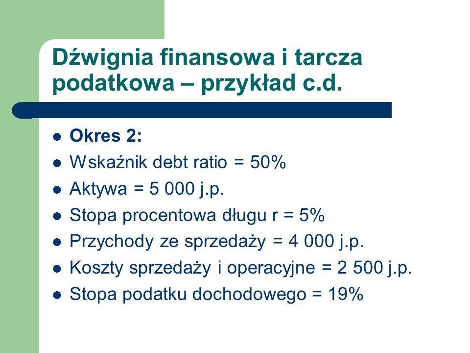 Dźwignia finansowa i tarcza podatkowa – przykład c.d. Okres 2: Wskaźnik debt ratio = 50% Aktywa = 5 000 j.p. Stopa procentowa długu r = 5% Przychody z