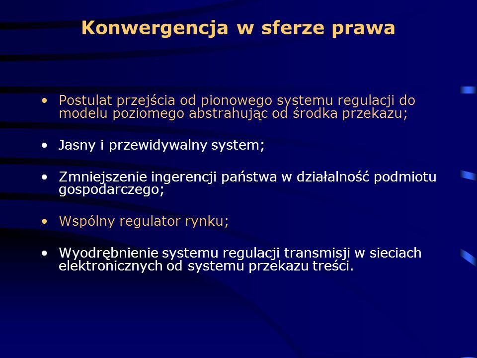 Konwergencja w sferze prawa Postulat przejścia od pionowego systemu regulacji do modelu poziomego abstrahując od środka przekazu; Jasny i przewidywaln