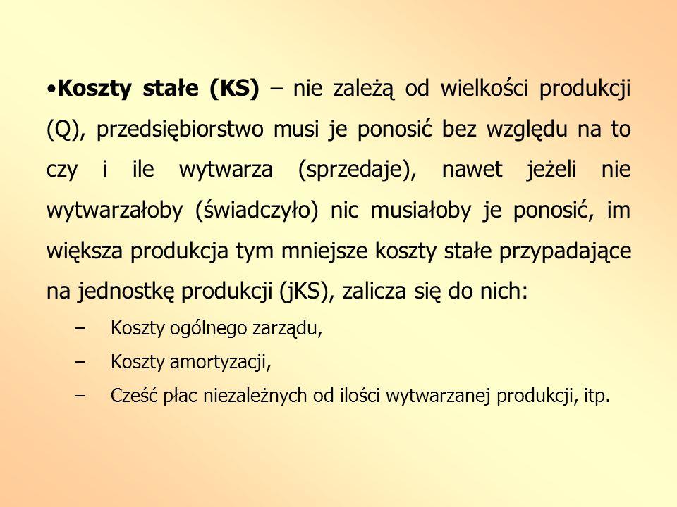 Koszty stałe (KS) – nie zależą od wielkości produkcji (Q), przedsiębiorstwo musi je ponosić bez względu na to czy i ile wytwarza (sprzedaje), nawet je