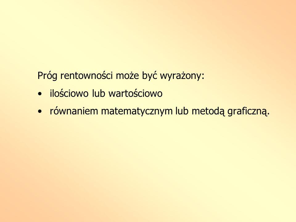 Próg rentowności może być wyrażony: ilościowo lub wartościowo równaniem matematycznym lub metodą graficzną.