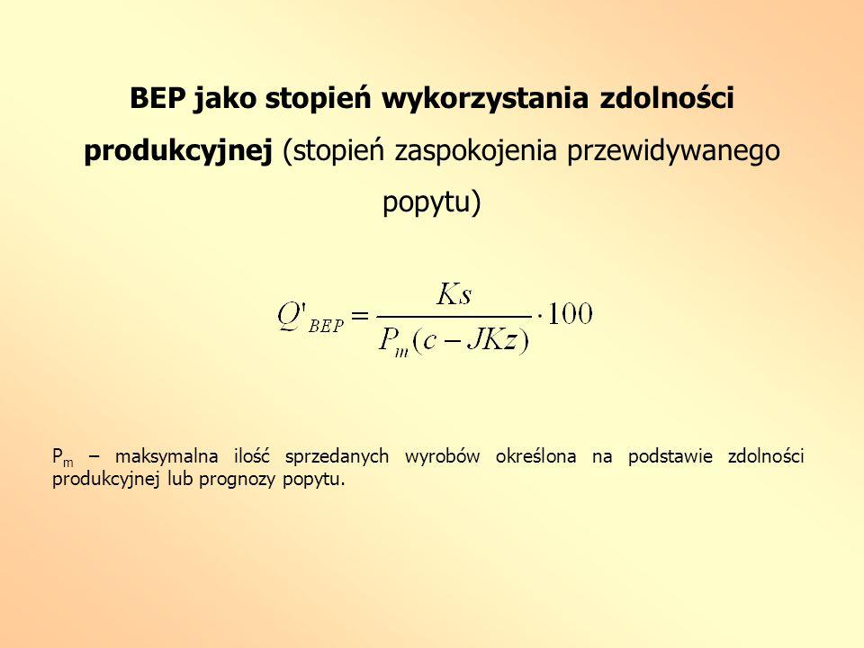 BEP jako stopień wykorzystania zdolności produkcyjnej (stopień zaspokojenia przewidywanego popytu) P m – maksymalna ilość sprzedanych wyrobów określon