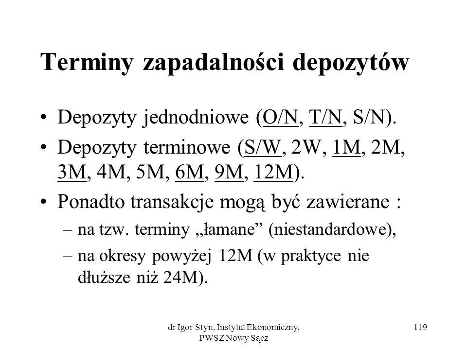 dr Igor Styn, Instytut Ekonomiczny, PWSZ Nowy Sącz 119 Terminy zapadalności depozytów Depozyty jednodniowe (O/N, T/N, S/N). Depozyty terminowe (S/W, 2