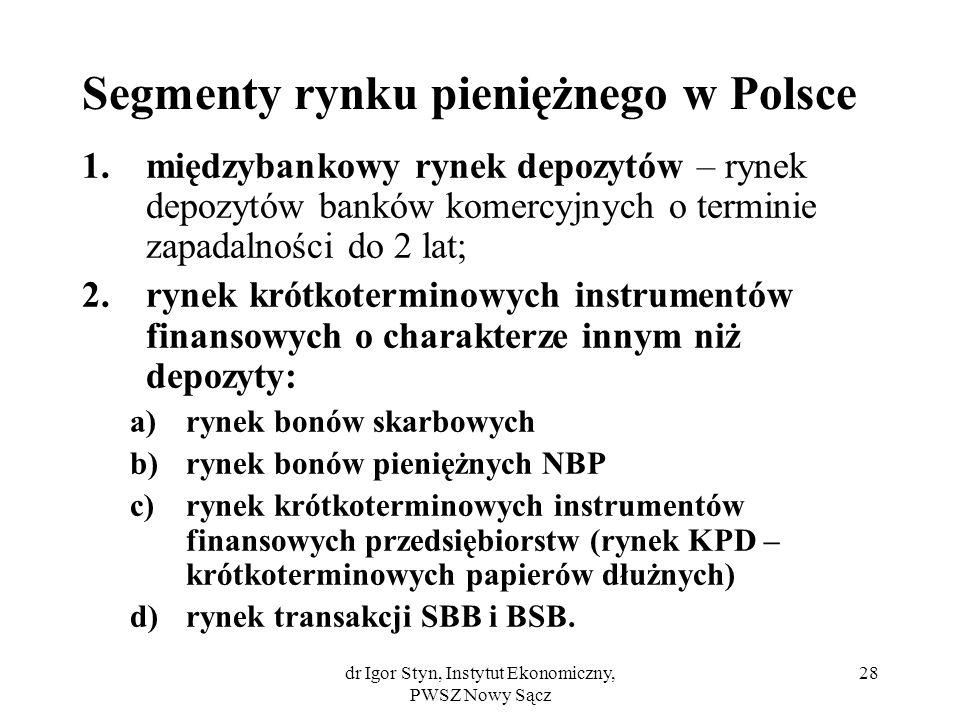 dr Igor Styn, Instytut Ekonomiczny, PWSZ Nowy Sącz 28 Segmenty rynku pieniężnego w Polsce 1.międzybankowy rynek depozytów – rynek depozytów banków kom