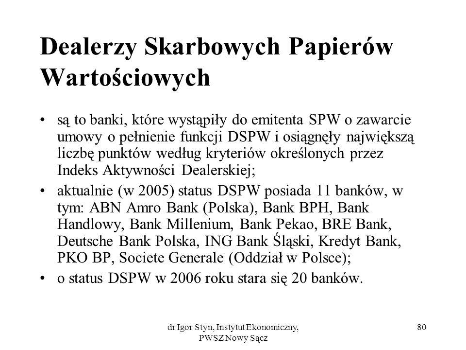 dr Igor Styn, Instytut Ekonomiczny, PWSZ Nowy Sącz 80 Dealerzy Skarbowych Papierów Wartościowych są to banki, które wystąpiły do emitenta SPW o zawarc