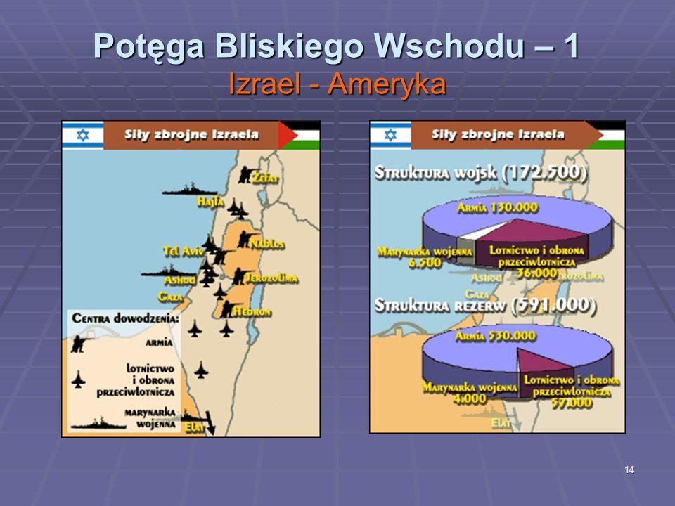 14 Potęga Bliskiego Wschodu – 1 Izrael - Ameryka