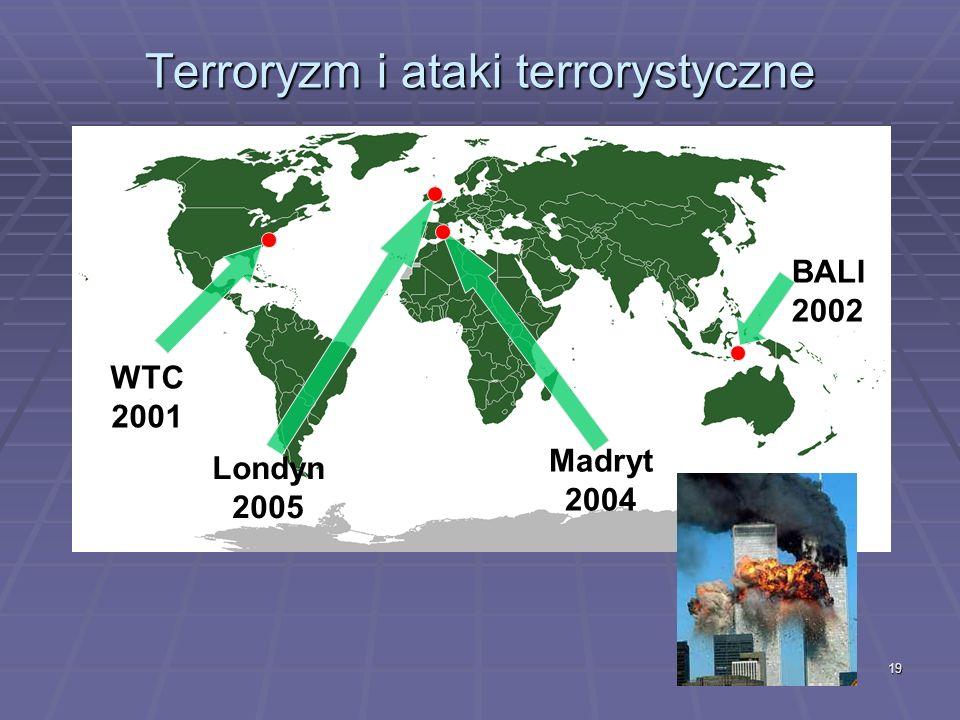 19 Terroryzm i ataki terrorystyczne BALI 2002 WTC 2001 Londyn 2005 Madryt 2004