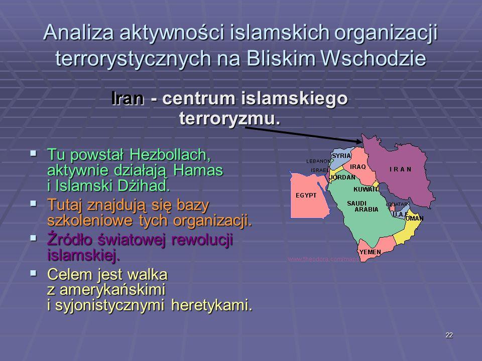 22 Analiza aktywności islamskich organizacji terrorystycznych na Bliskim Wschodzie Tu powstał Hezbollach, aktywnie działają Hamas i Islamski Dżihad. T