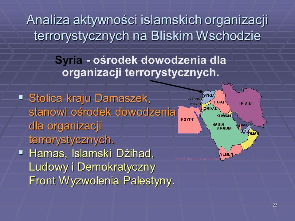 23 Analiza aktywności islamskich organizacji terrorystycznych na Bliskim Wschodzie Stolica kraju Damaszek, stanowi ośrodek dowodzenia dla organizacji