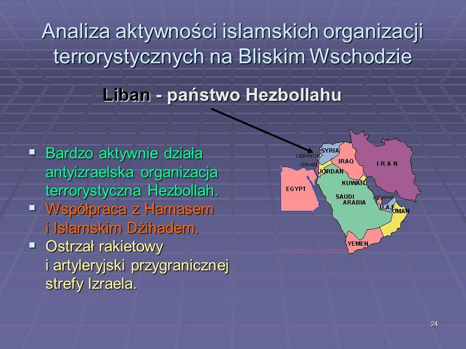 24 Analiza aktywności islamskich organizacji terrorystycznych na Bliskim Wschodzie Bardzo aktywnie działa antyizraelska organizacja terrorystyczna Hez