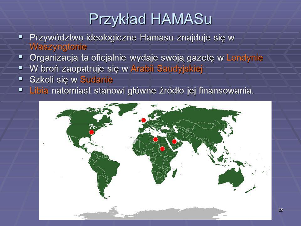 28 Przykład HAMASu Przywództwo ideologiczne Hamasu znajduje się w Waszyngtonie Przywództwo ideologiczne Hamasu znajduje się w Waszyngtonie Organizacja