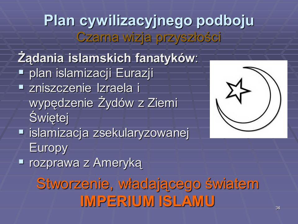 34 Plan cywilizacyjnego podboju Czarna wizja przyszłości Żądania islamskich fanatyków: plan islamizacji Eurazji plan islamizacji Eurazji zniszczenie I