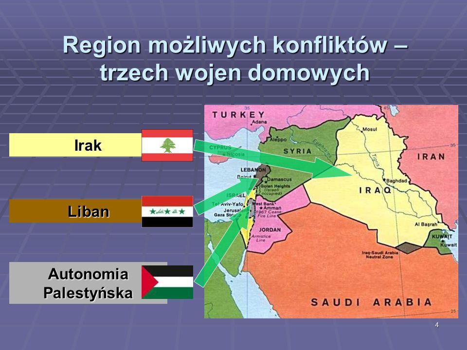 4 Region możliwych konfliktów – trzech wojen domowych Autonomia Palestyńska Liban Irak