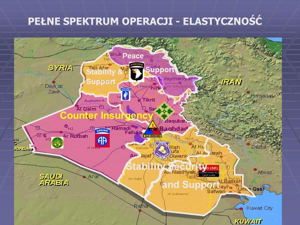 40 Stability Security and Support Counter Insurgency Stability & Support Peace Support PEŁNE SPEKTRUM OPERACJI - ELASTYCZNOŚĆ