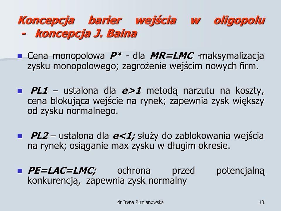 dr Irena Rumianowska13 Koncepcja barier wejścia w oligopolu - koncepcja J. Baina Cena monopolowa P* - dla MR=LMC -maksymalizacja zysku monopolowego; z