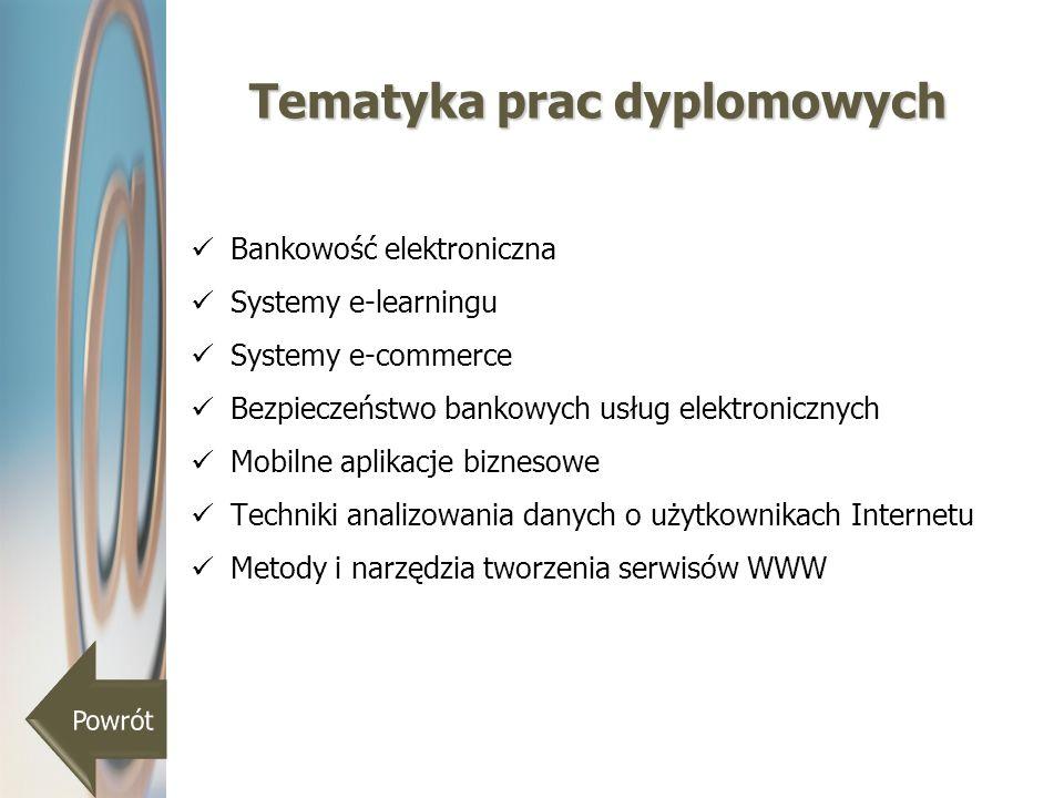 Tematyka prac dyplomowych Bankowość elektroniczna Systemy e-learningu Systemy e-commerce Bezpieczeństwo bankowych usług elektronicznych Mobilne aplika