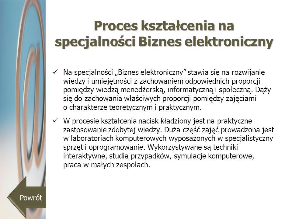 Proces kształcenia na specjalności Biznes elektroniczny Na specjalności Biznes elektroniczny stawia się na rozwijanie wiedzy i umiejętności z zachowan