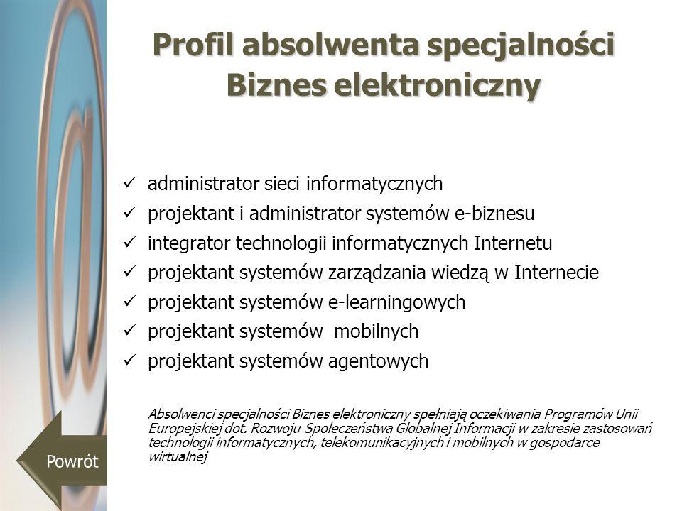 Profil absolwenta specjalności Biznes elektroniczny administrator sieci informatycznych projektant i administrator systemów e-biznesu integrator techn