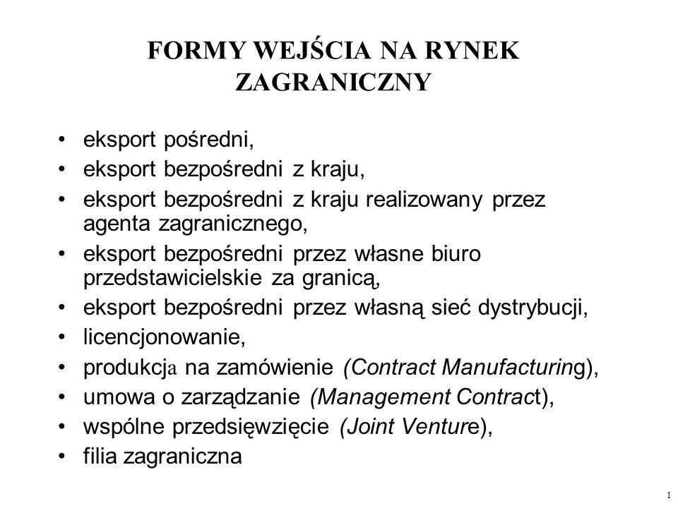 12 Licencjowanie udostępnianie kontrahentowi zagranicznemu tzw.