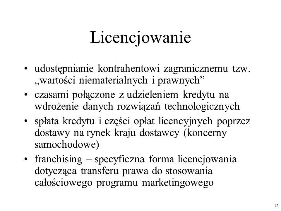12 Licencjowanie udostępnianie kontrahentowi zagranicznemu tzw. wartości niematerialnych i prawnych czasami połączone z udzieleniem kredytu na wdrożen