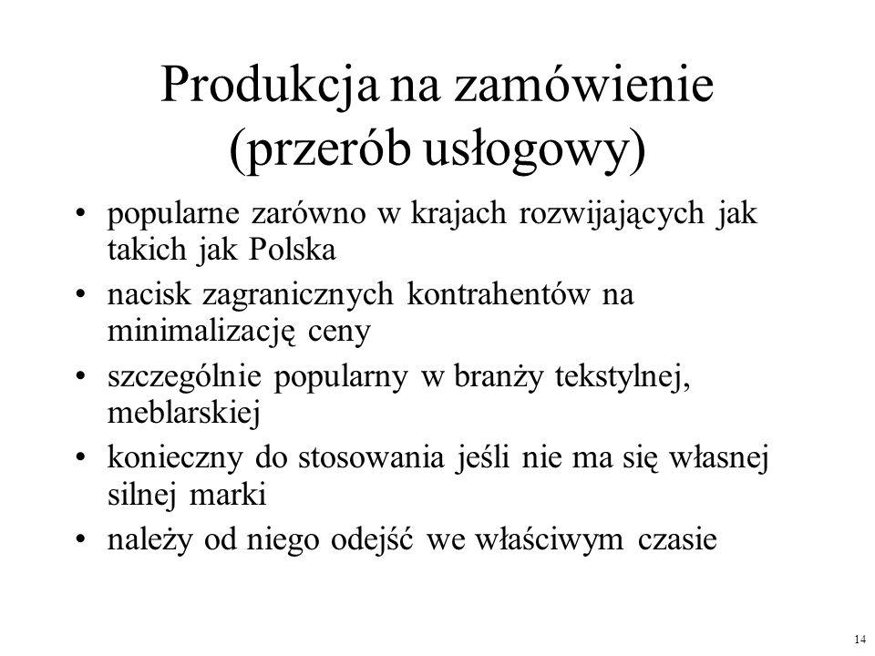 14 Produkcja na zamówienie (przerób usłogowy) popularne zarówno w krajach rozwijających jak takich jak Polska nacisk zagranicznych kontrahentów na min