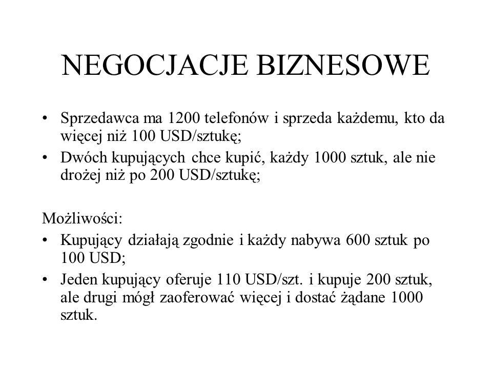 NEGOCJACJE BIZNESOWE Sprzedawca ma 1200 telefonów i sprzeda każdemu, kto da więcej niż 100 USD/sztukę; Dwóch kupujących chce kupić, każdy 1000 sztuk,